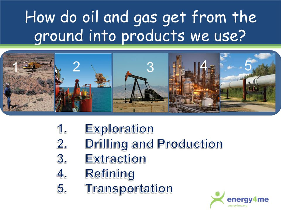 How do oil and gas get from the ground into products we use