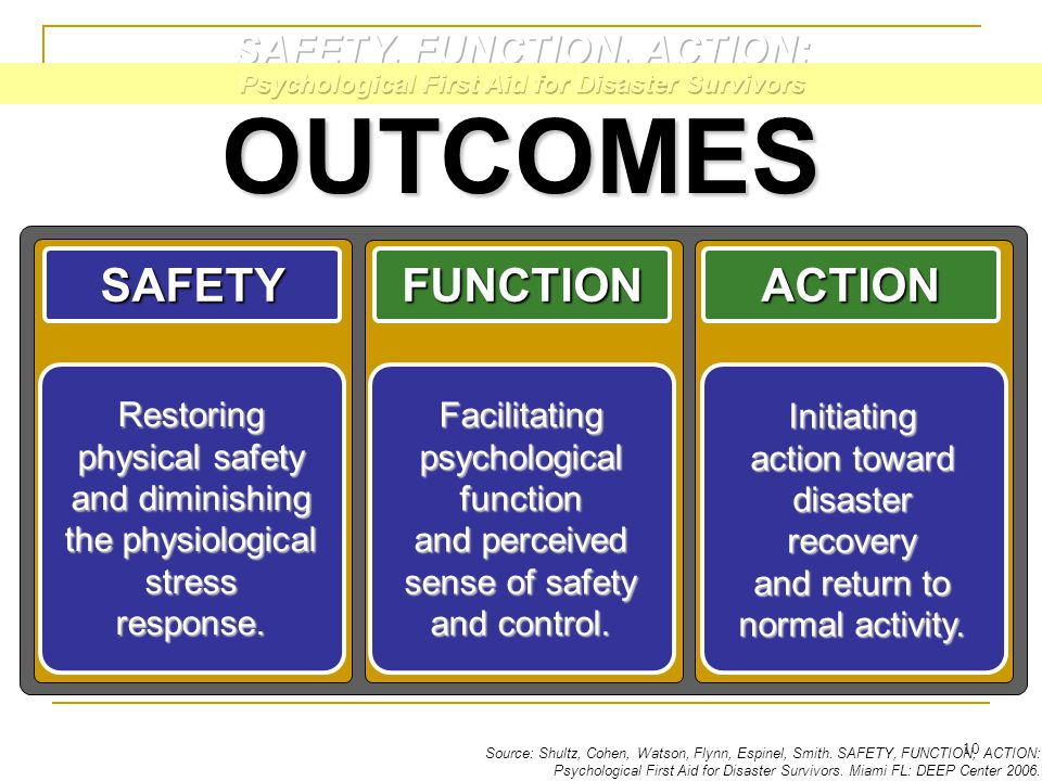 OUTCOMES SAFETY FUNCTION ACTION SAFETY, FUNCTION, ACTION: Restoring