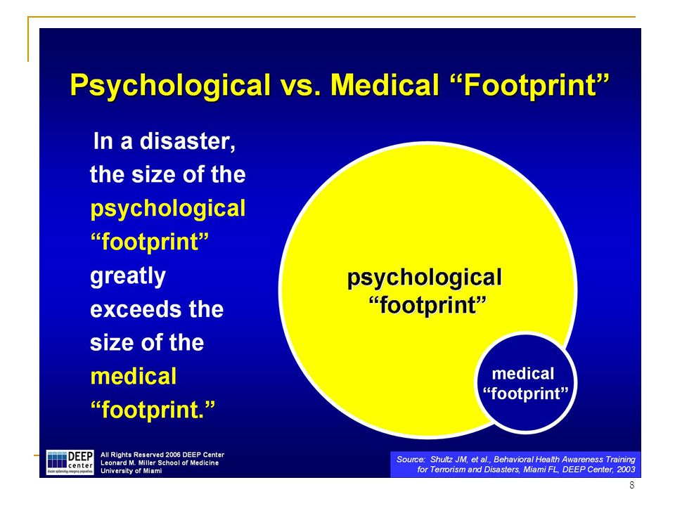 To the Trainer: The number of people affected psychologically is larger than the number sustaining personal harm, damage to home, or loss of possessions. The size of the psychological footprint is larger than the medical footprint. Ex: During the Sept. 11, 2001 terrorist attack, 3,000 people were killed and 7,500 sought medical attention- in fact people all over the world were affected. The term widespread refers to not only larger numbers, but larger geographical area.