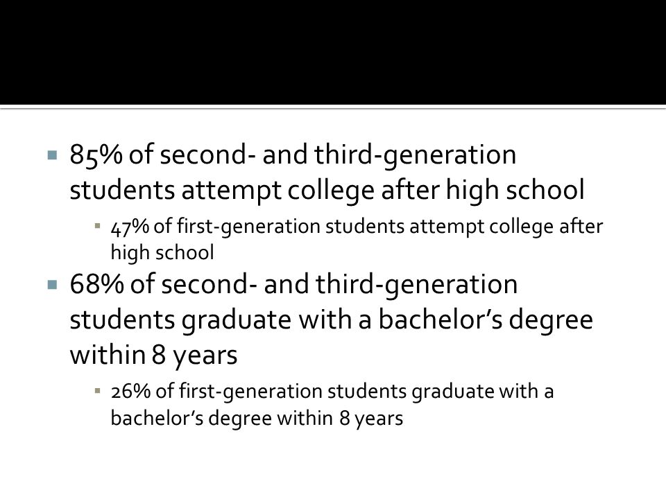 85% of second- and third-generation students attempt college after high school