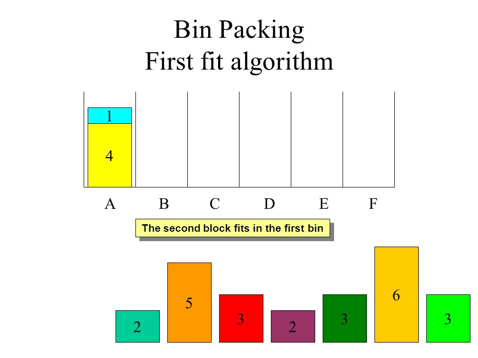 Bin Packing First fit algorithm