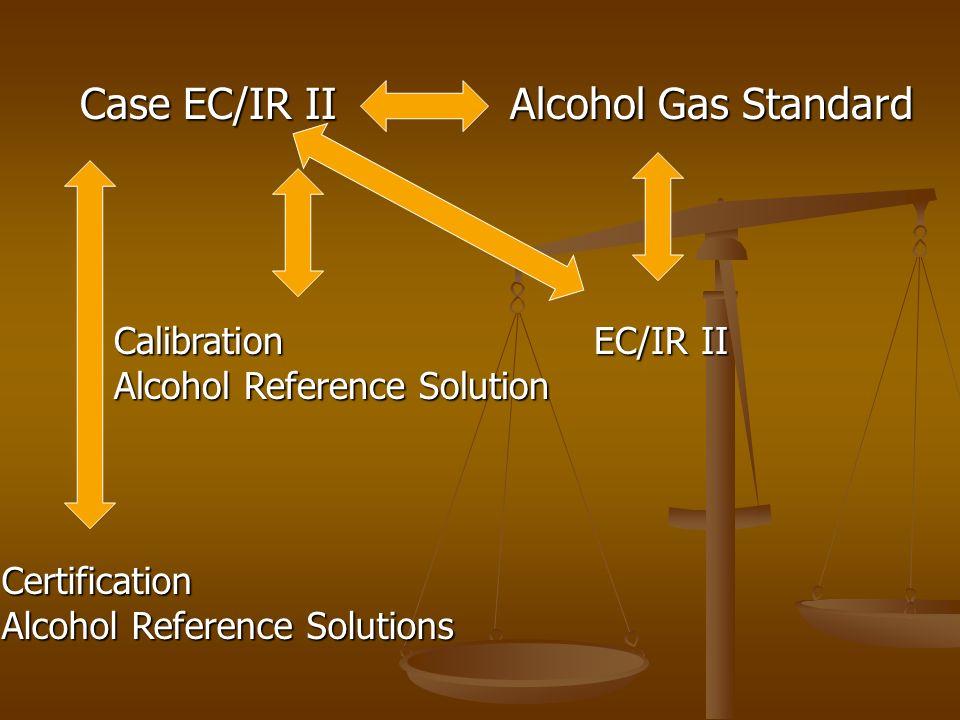 Case EC/IR II Alcohol Gas Standard