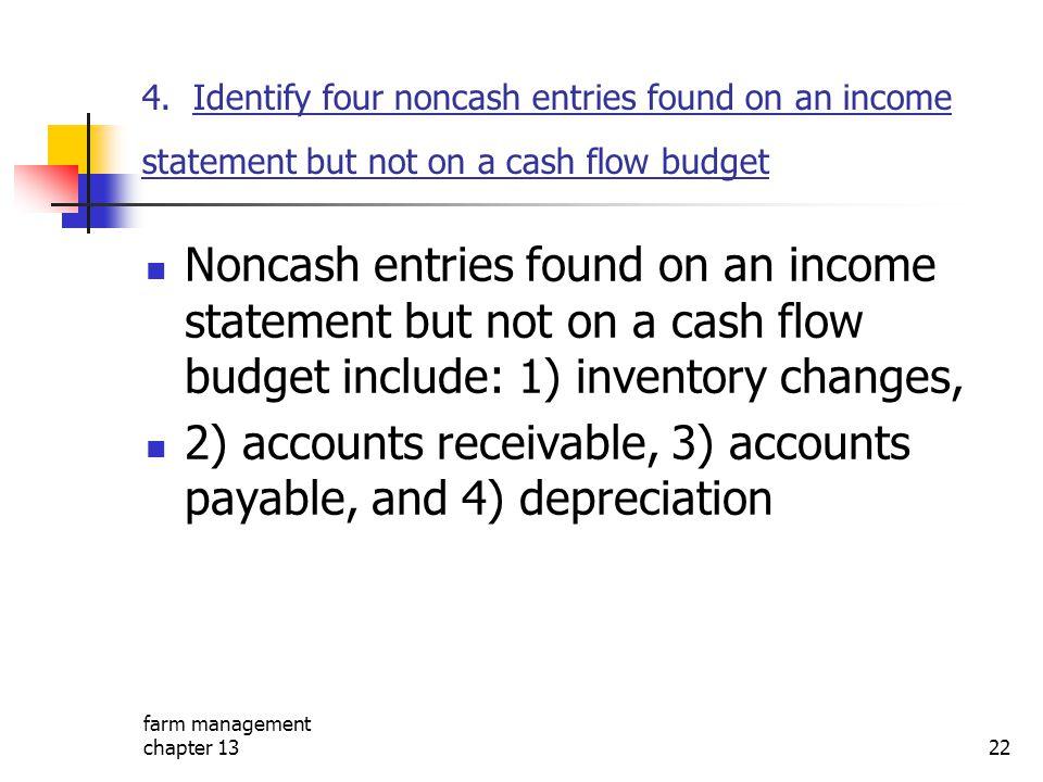 2) accounts receivable, 3) accounts payable, and 4) depreciation