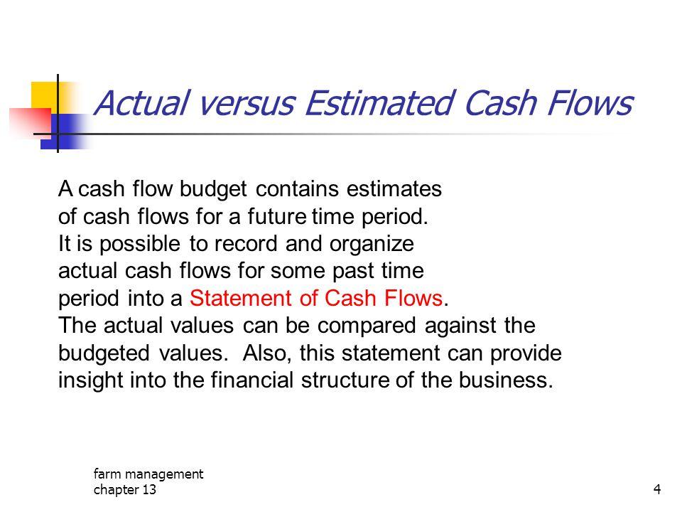 Actual versus Estimated Cash Flows