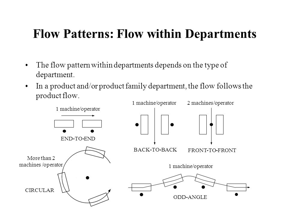 Flow Patterns: Flow within Departments
