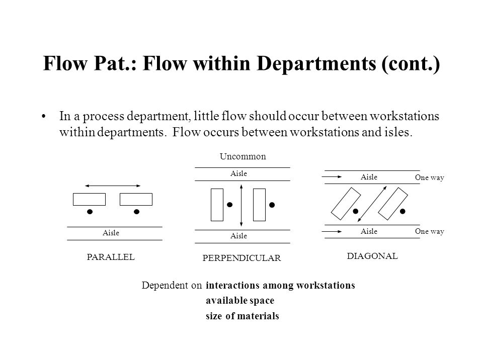 Flow Pat.: Flow within Departments (cont.)