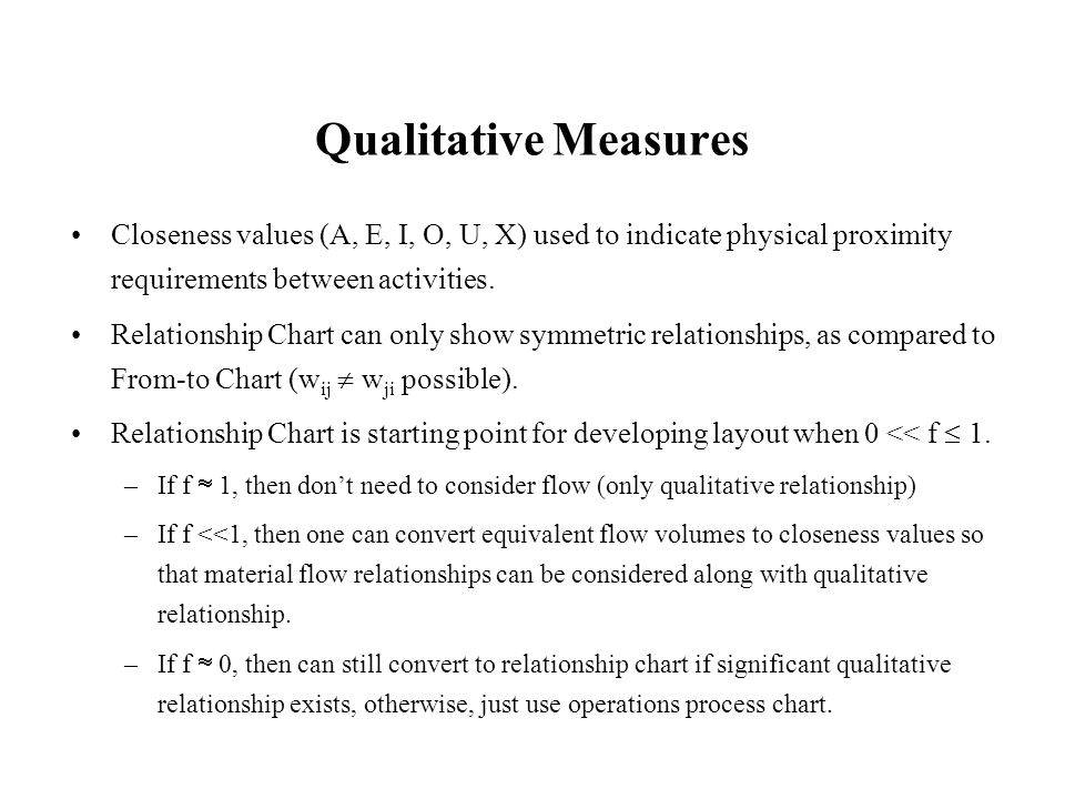 Qualitative Measures Closeness values (A, E, I, O, U, X) used to indicate physical proximity requirements between activities.