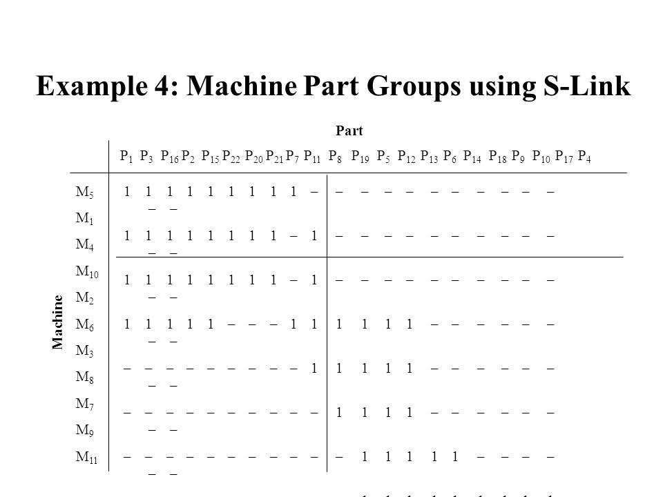 Example 4: Machine Part Groups using S-Link