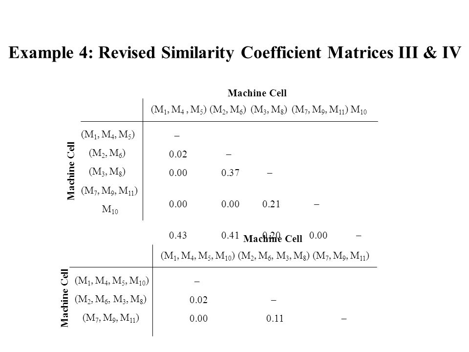 Example 4: Revised Similarity Coefficient Matrices III & IV