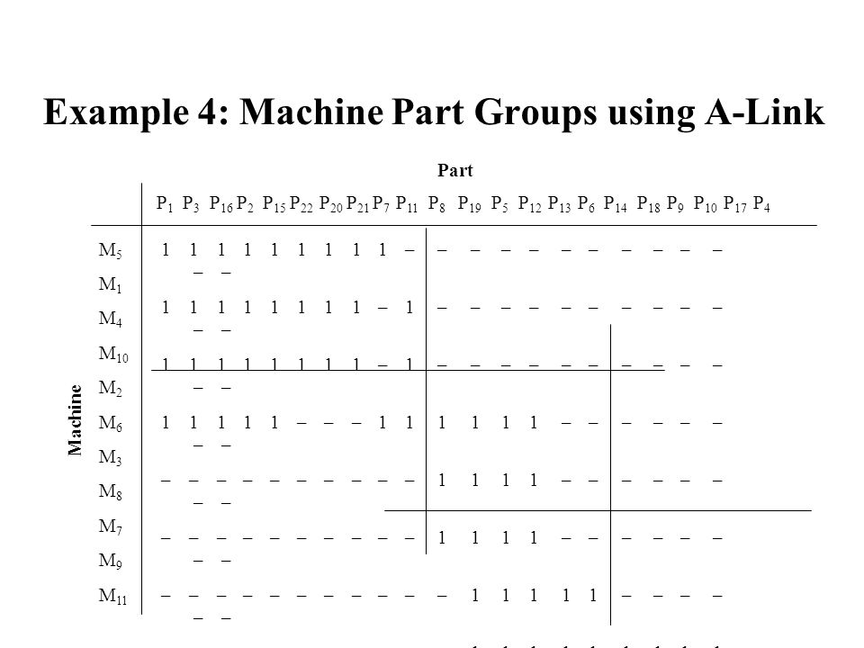 Example 4: Machine Part Groups using A-Link
