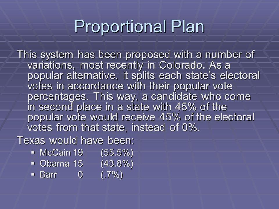 Proportional Plan