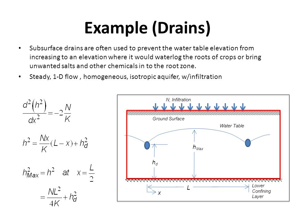 Example (Drains)