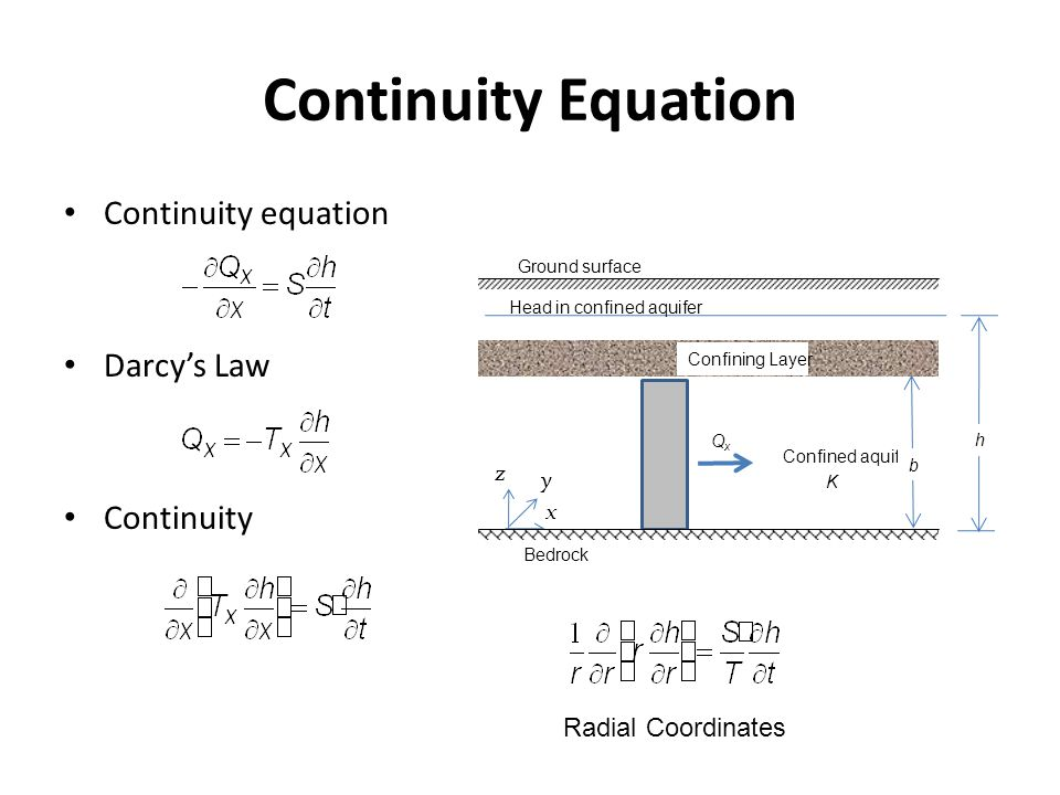 Continuity Equation Continuity equation Darcy's Law Continuity