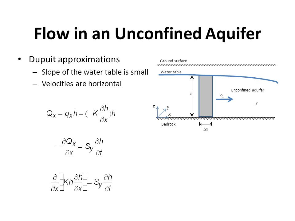 Flow in an Unconfined Aquifer