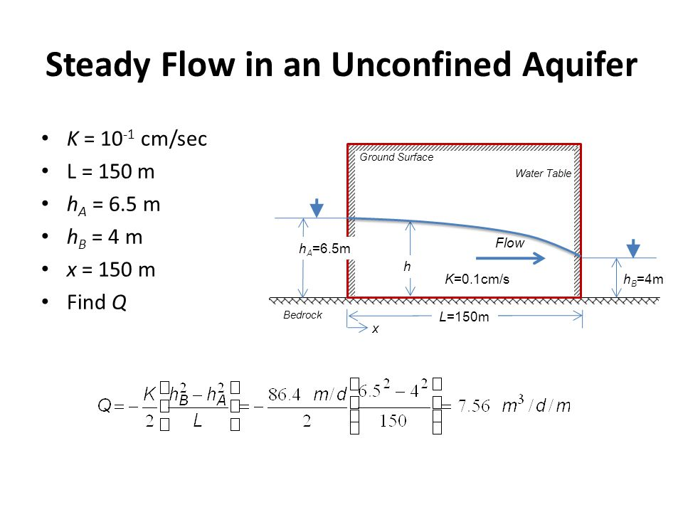 Steady Flow in an Unconfined Aquifer