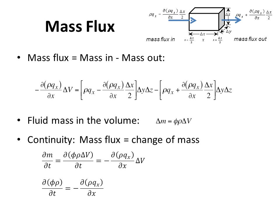 Mass Flux Mass flux = Mass in - Mass out: Fluid mass in the volume: