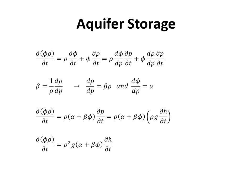 Aquifer Storage