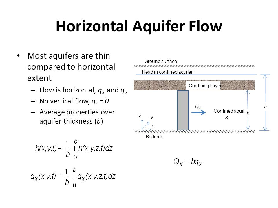 Horizontal Aquifer Flow