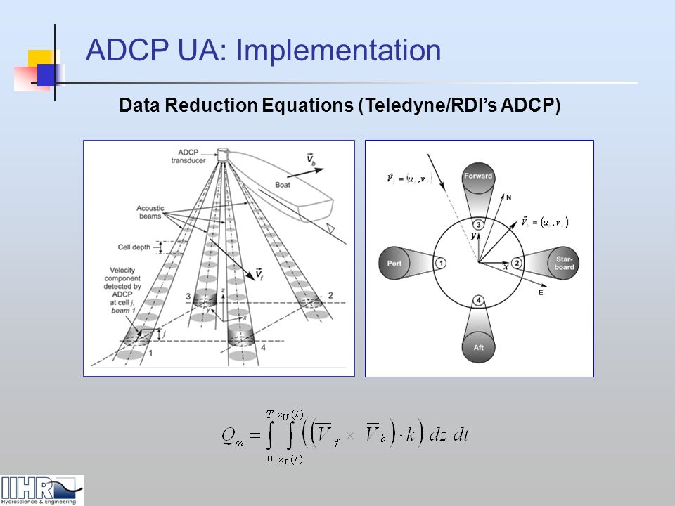 ADCP UA: Implementation