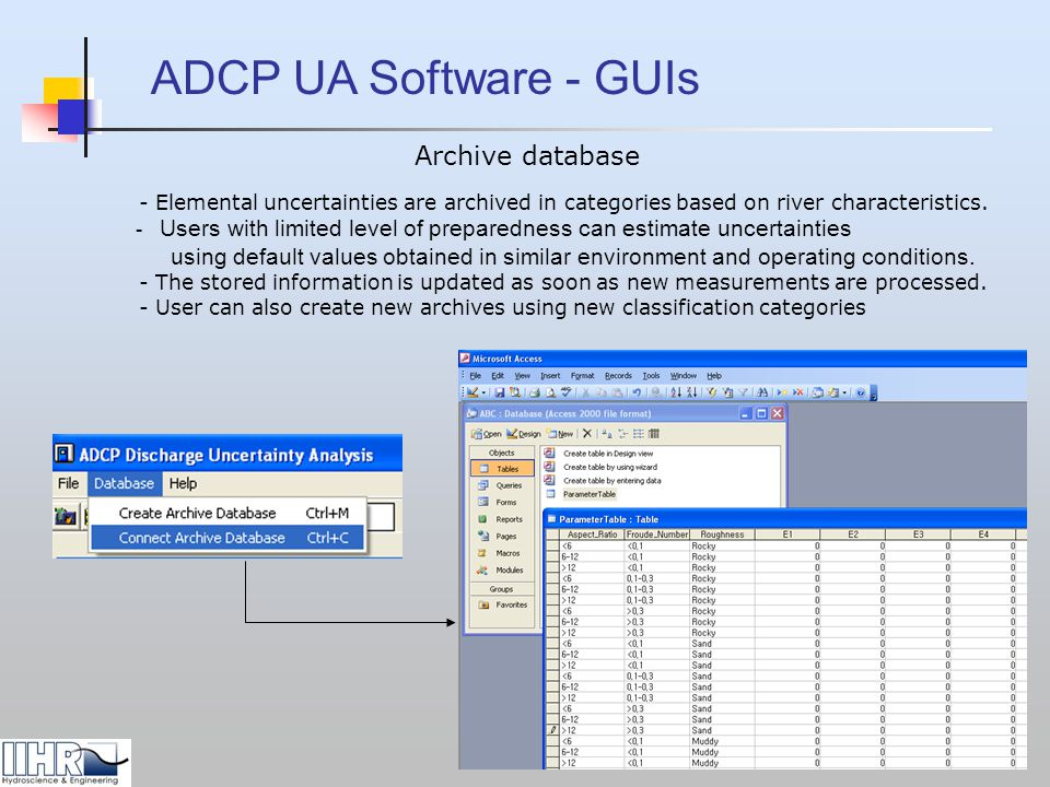 ADCP UA Software - GUIs Archive database