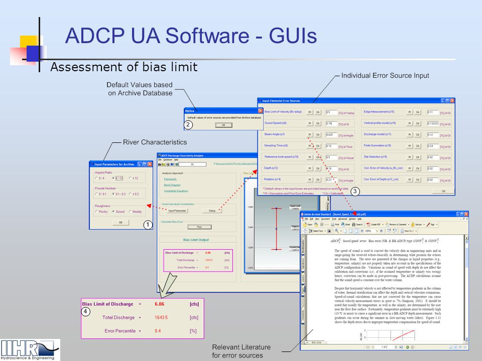 ADCP UA Software - GUIs Assessment of bias limit