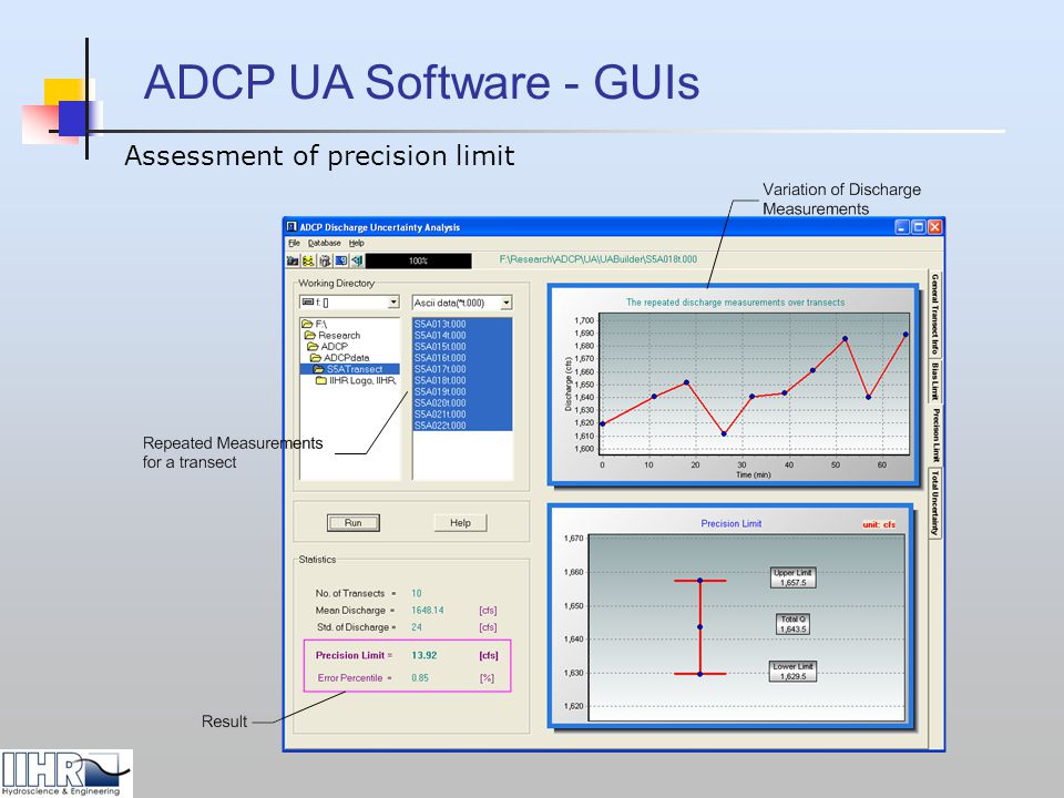 ADCP UA Software - GUIs Assessment of precision limit