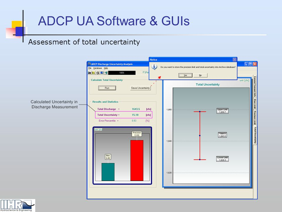 ADCP UA Software & GUIs Assessment of total uncertainty