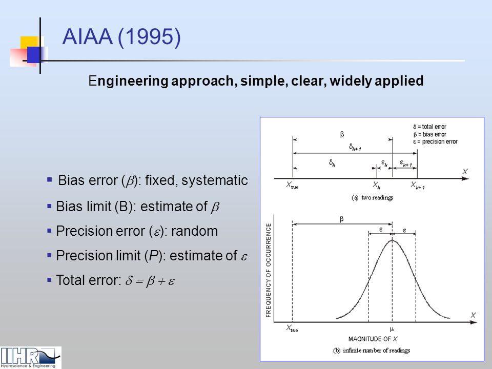 Engineering approach, simple, clear, widely applied