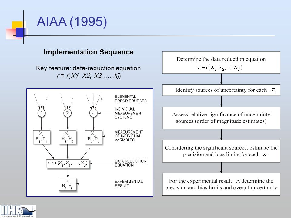 Implementation Sequence