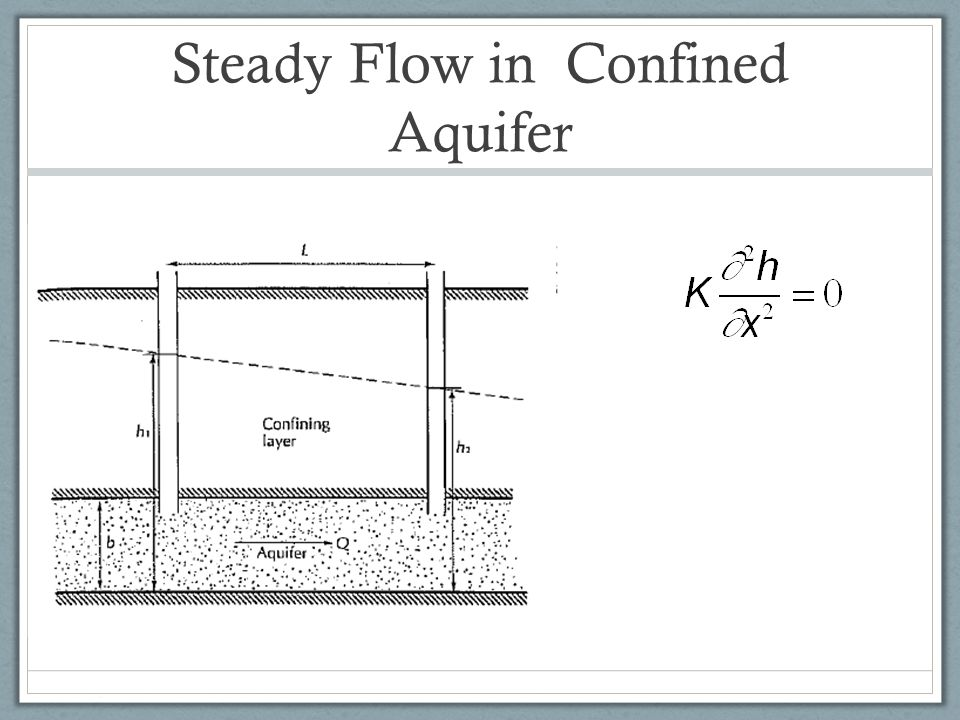 Steady Flow in Confined Aquifer