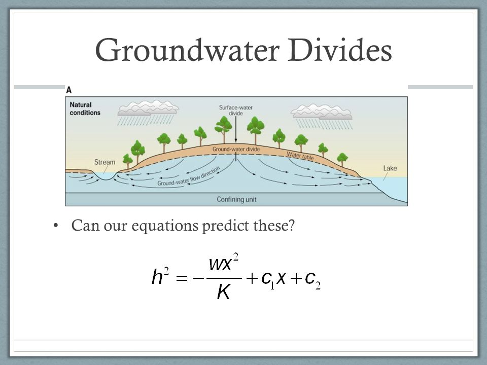 Groundwater Divides Can our equations predict these