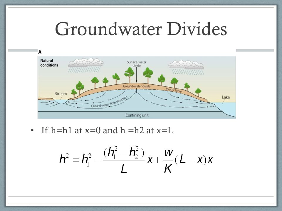 Groundwater Divides If h=h1 at x=0 and h =h2 at x=L