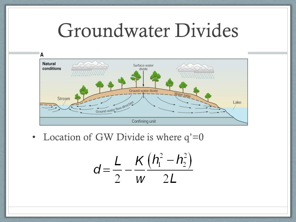 Groundwater Divides Location of GW Divide is where q'=0