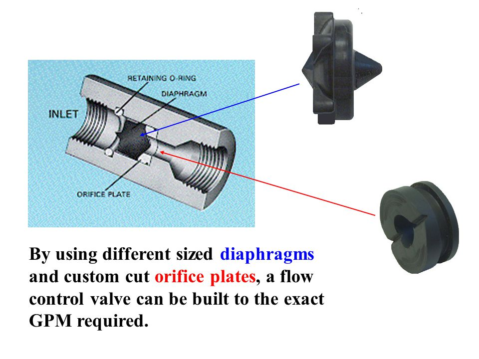 By using different sized diaphragms and custom cut orifice plates, a flow control valve can be built to the exact GPM required.