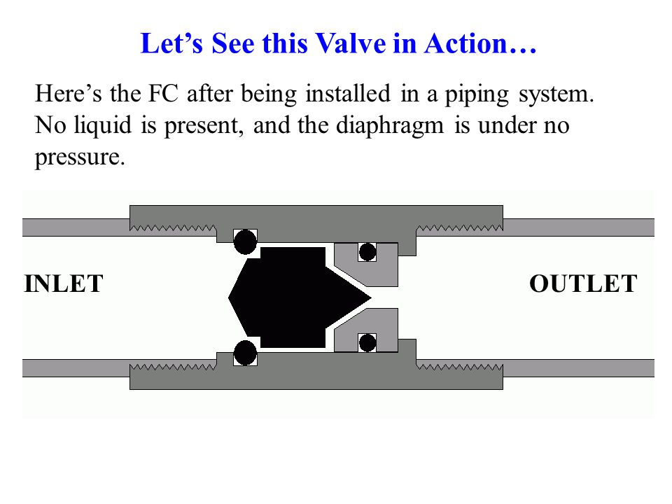 Let's See this Valve in Action…