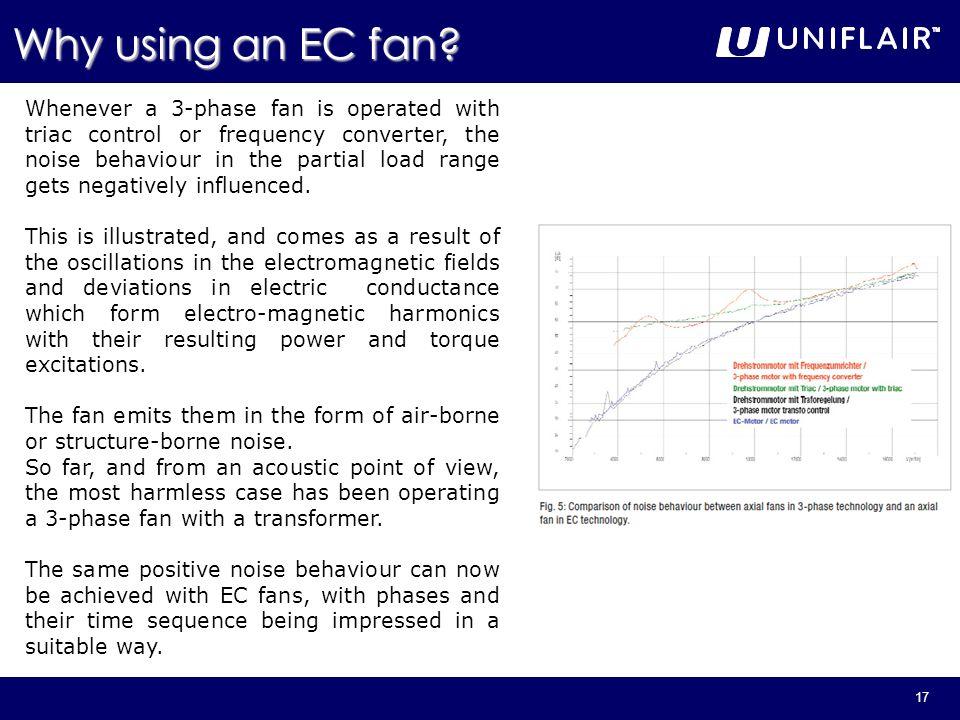 Why using an EC fan