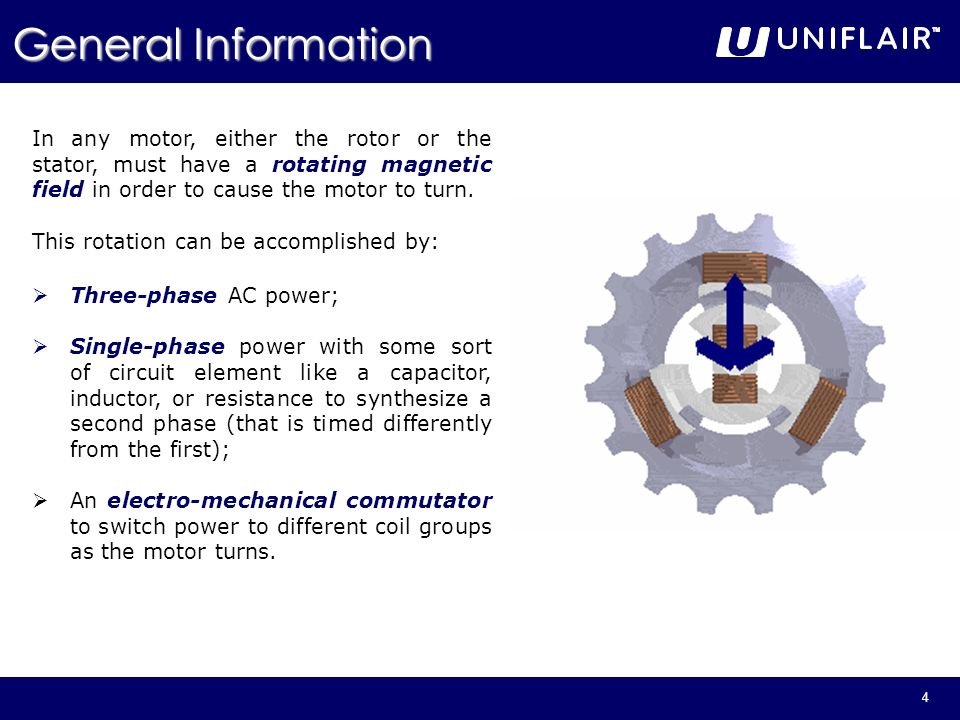 General Information In any motor, either the rotor or the stator, must have a rotating magnetic field in order to cause the motor to turn.
