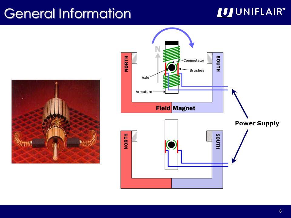General Information Power Supply