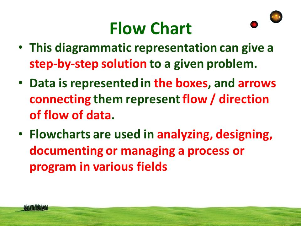 Flow Chart This diagrammatic representation can give a step-by-step solution to a given problem.