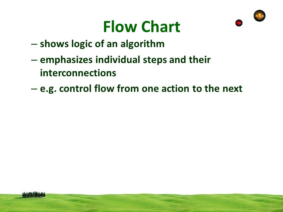 Flow Chart shows logic of an algorithm