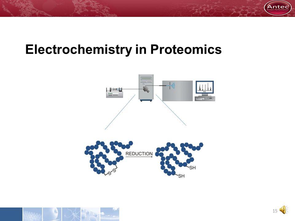 Electrochemistry in Proteomics