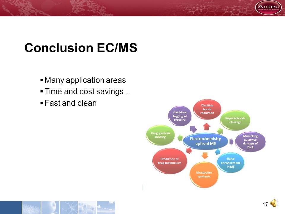 Conclusion EC/MS Many application areas Time and cost savings...