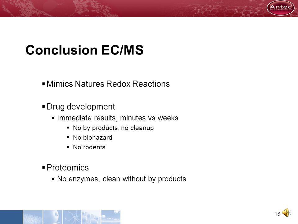 Conclusion EC/MS Mimics Natures Redox Reactions Drug development