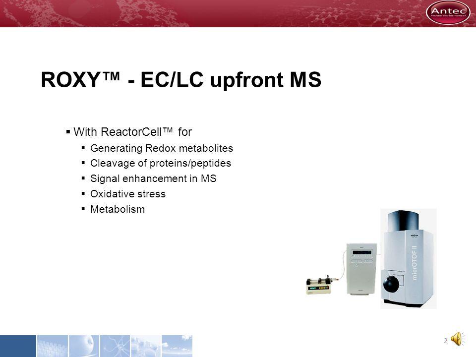 ROXY™ - EC/LC upfront MS