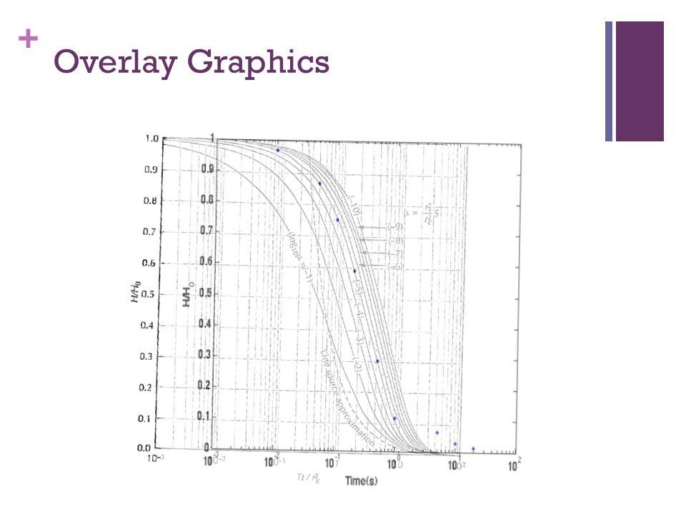 Overlay Graphics