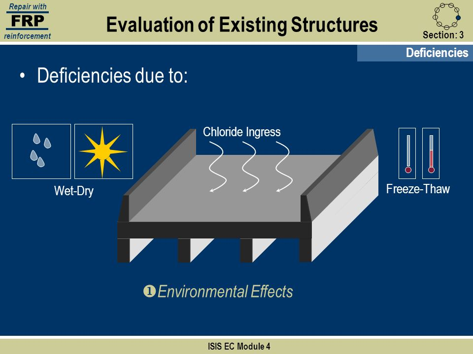 Evaluation of Existing Structures