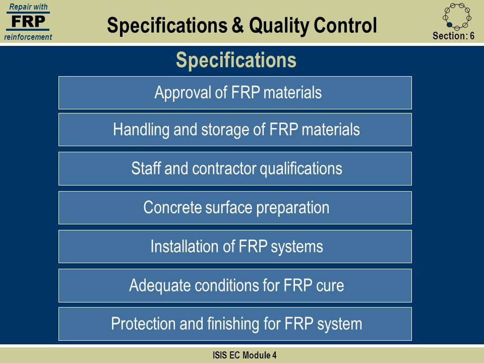 Specifications & Quality Control