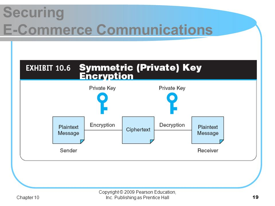 Securing E-Commerce Communications