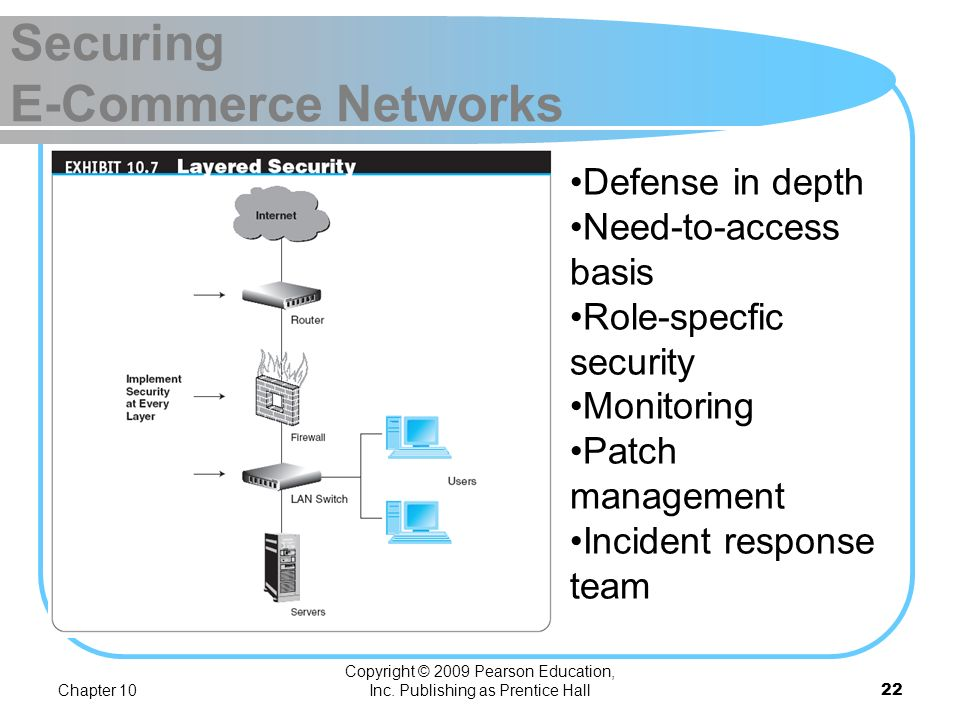 Securing E-Commerce Networks
