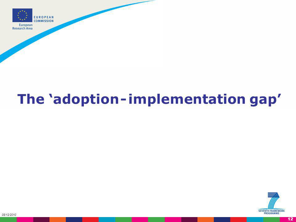 The 'adoption - implementation gap'